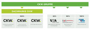 CKW Gruppe